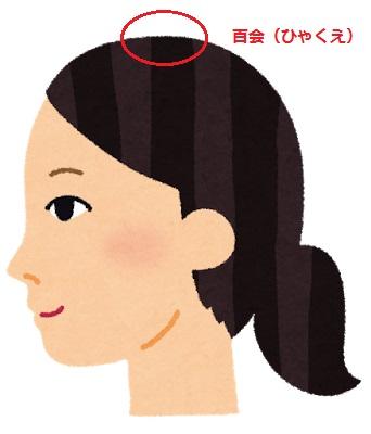 片頭痛改善のツボ(百会)