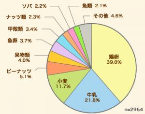 graph_cause2016